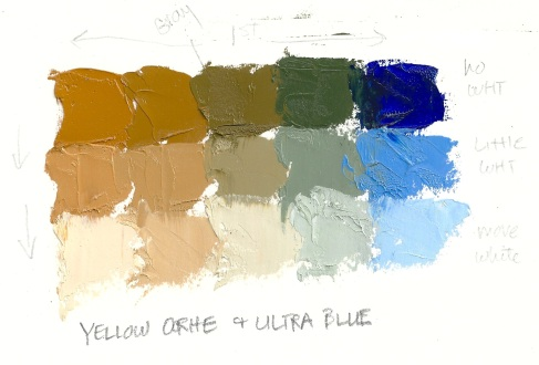 Yellow Ochre and Ultramarine Blue Value Scale